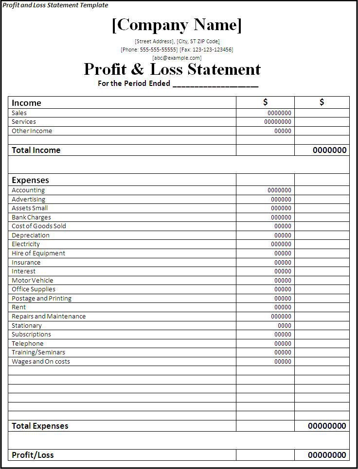 Small Business Profit And Loss Statement Template