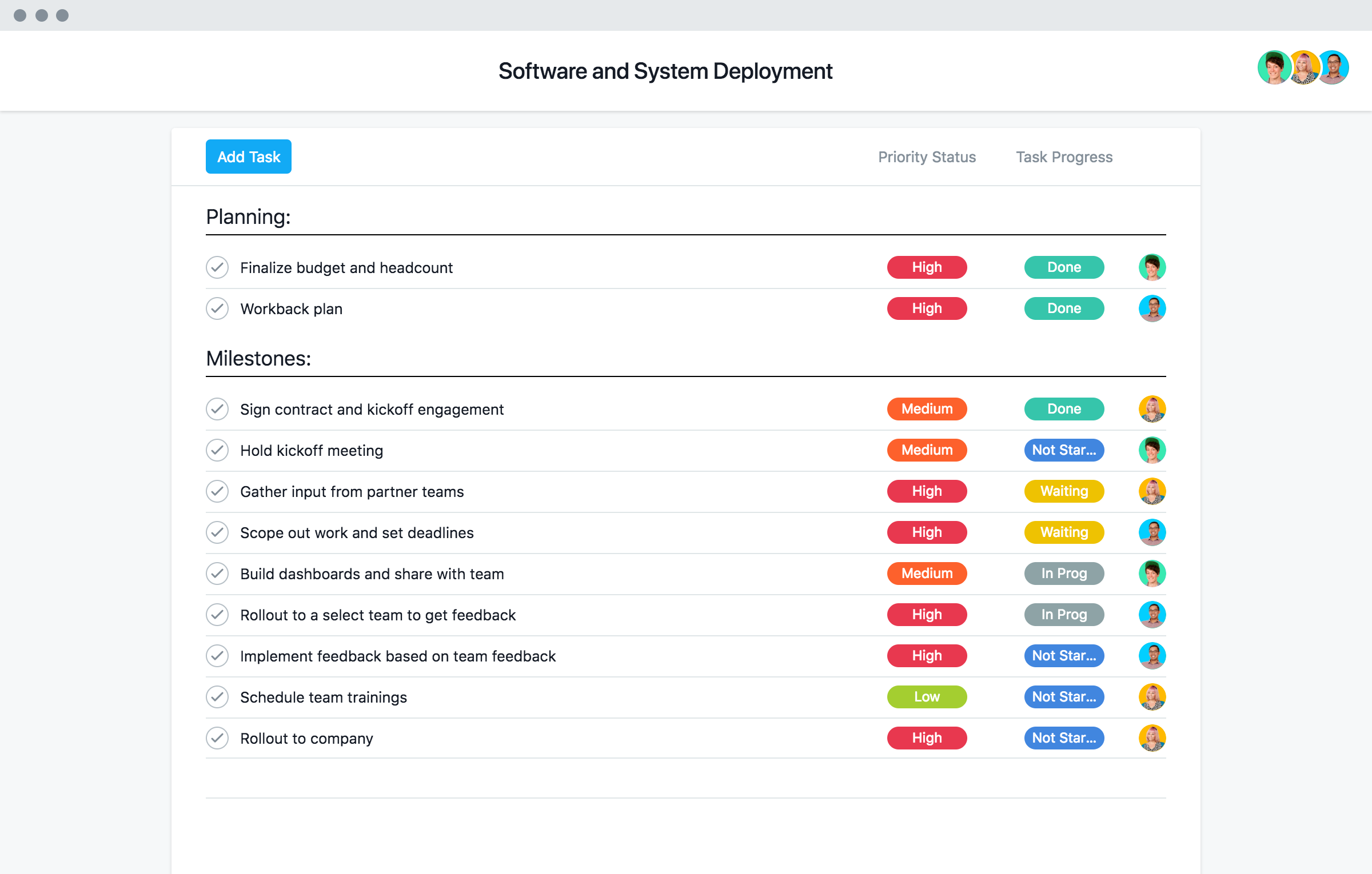Software Deployment Checklist Template