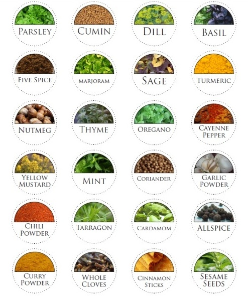 Spice Labels Template Printable