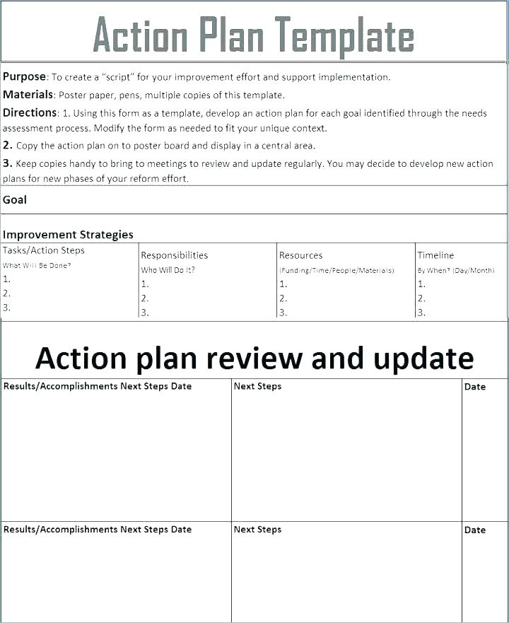 Strategic Plan Yearly Business Plan Template