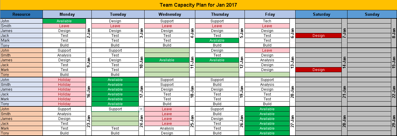 Team Capacity Plan Template