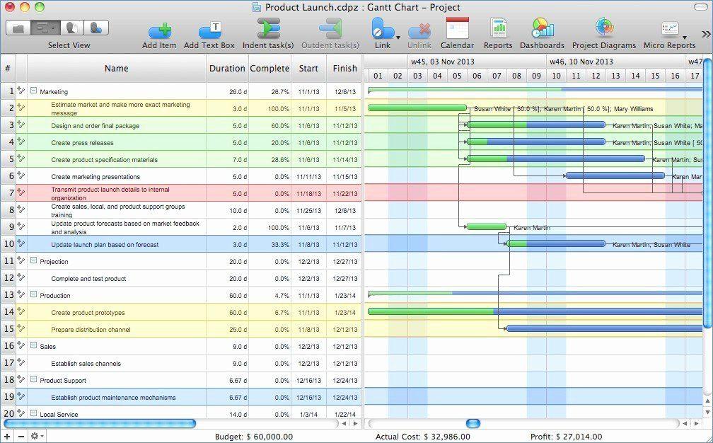 Visio Organization Chart Templates
