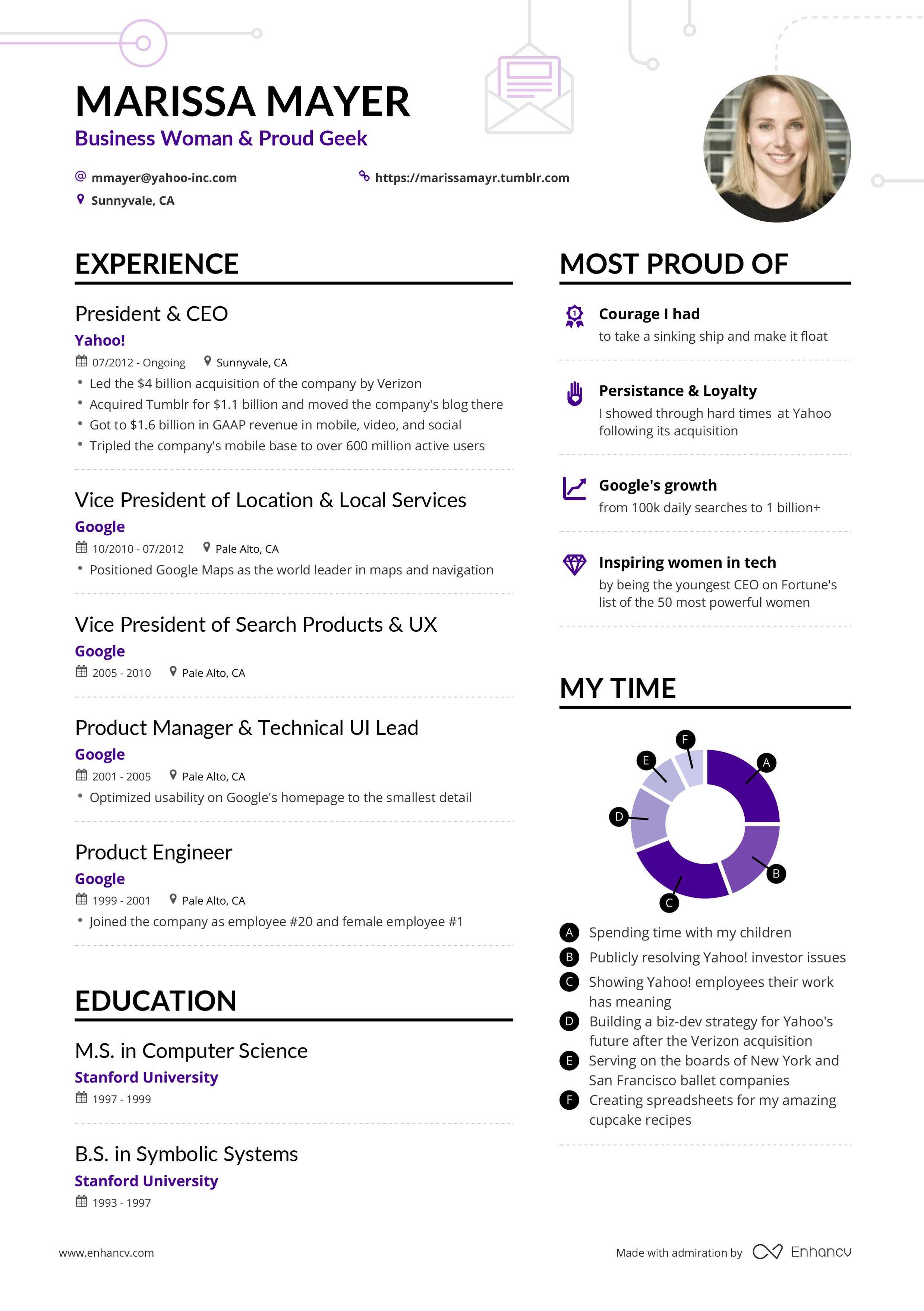 Yahoo Resume Templates Free