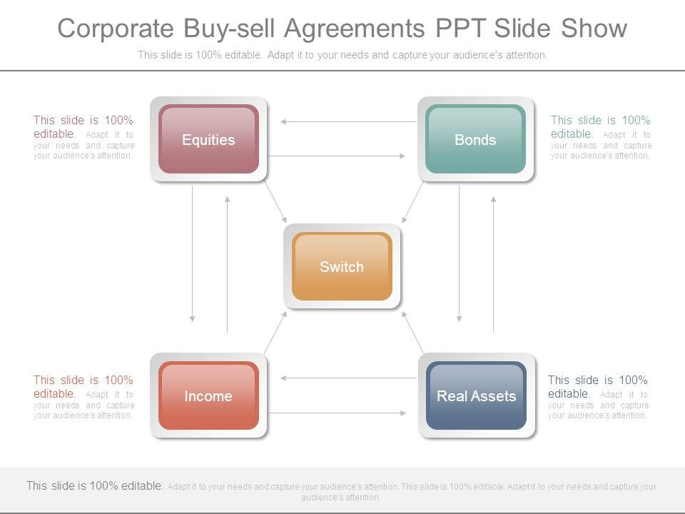 Buy Sell Agreements Templates