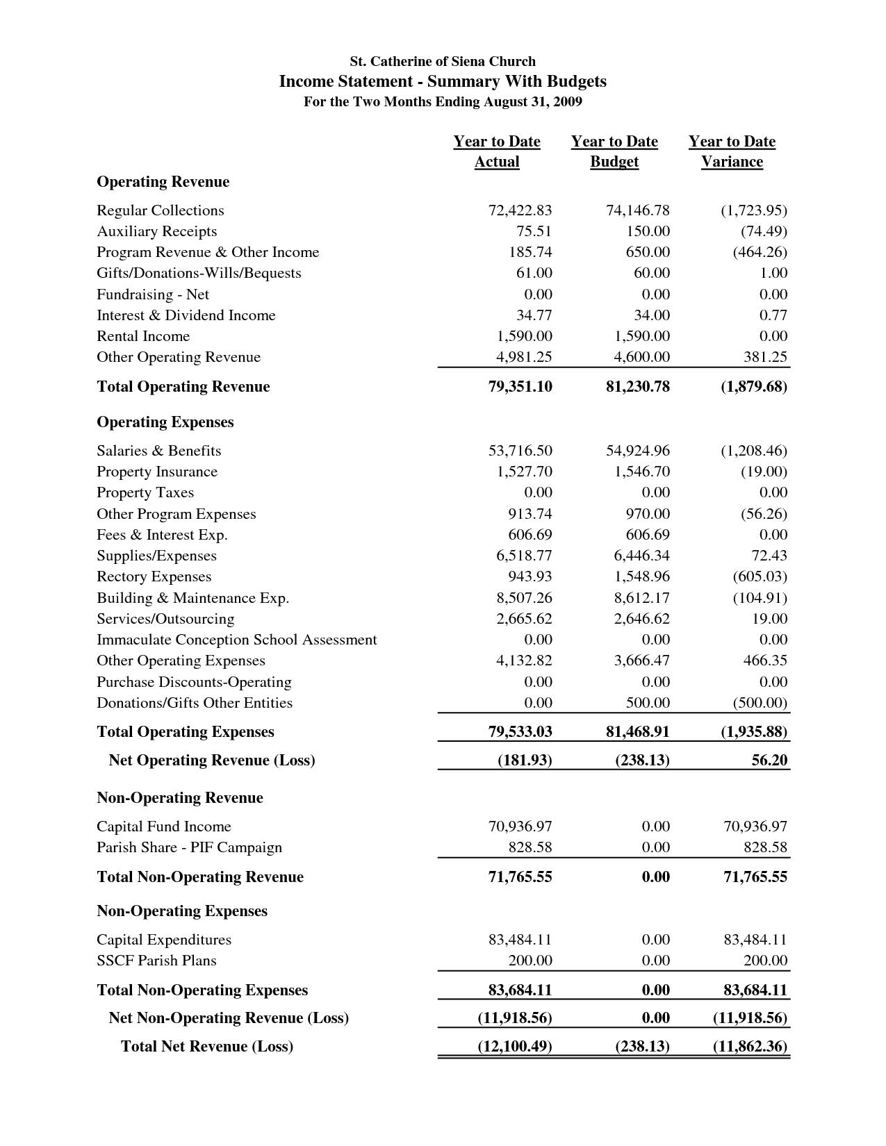 Church Income Statement Template