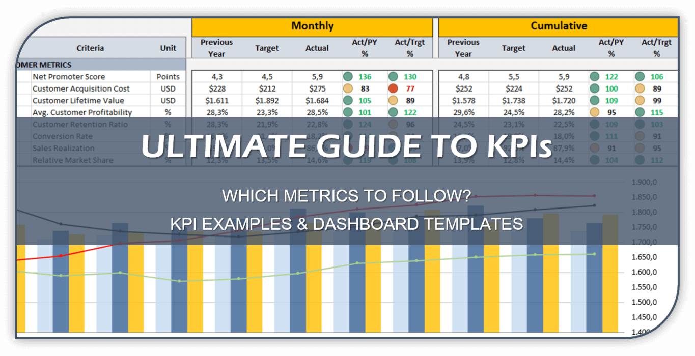 Company Dashboard Excel Template