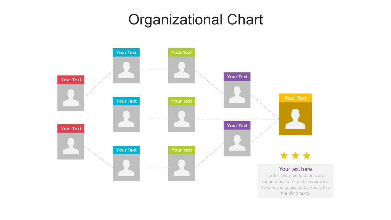 Editable Organizational Chart Template Powerpoint