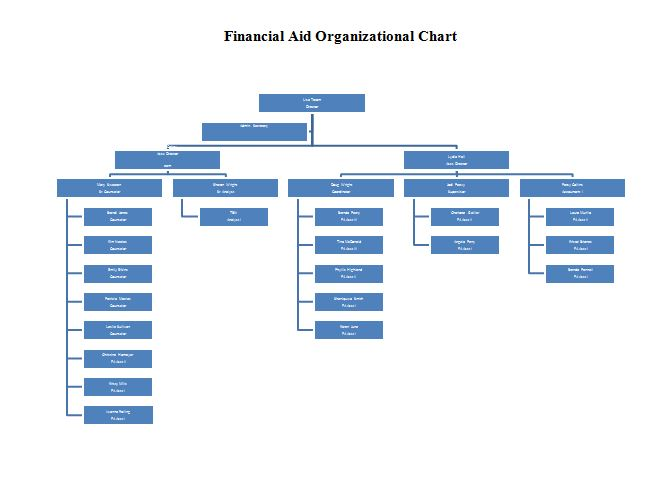 Excel Free Org Chart Template