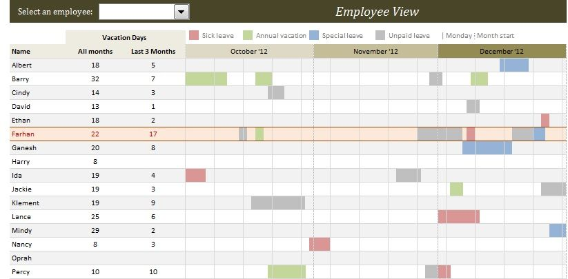 Excel Vacation Planner Template