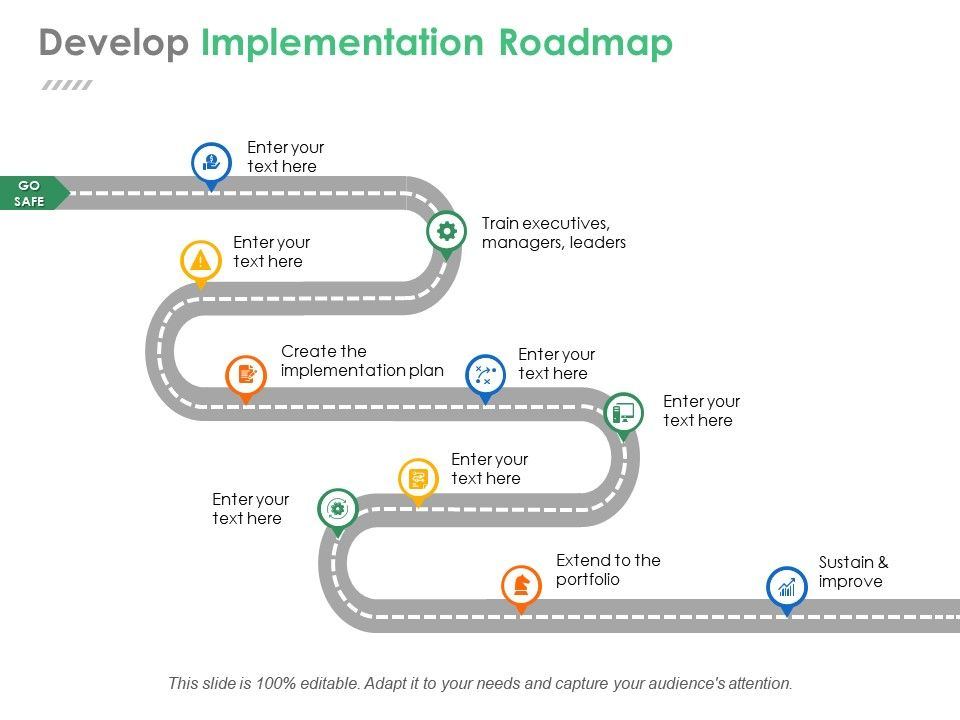 Implementation Roadmap Template Ppt