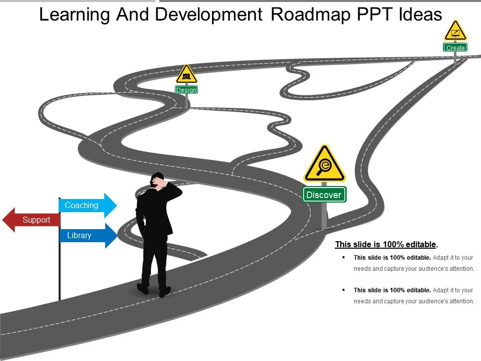 Learning And Development Roadmap Template