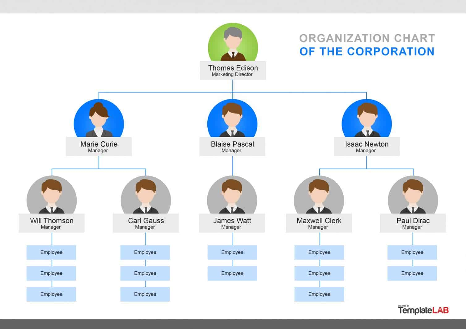 Picture Organizational Chart Template Download