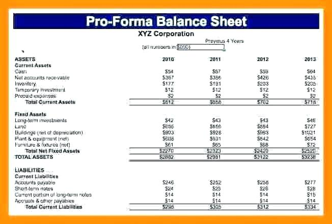 Pro Forma Projections Template