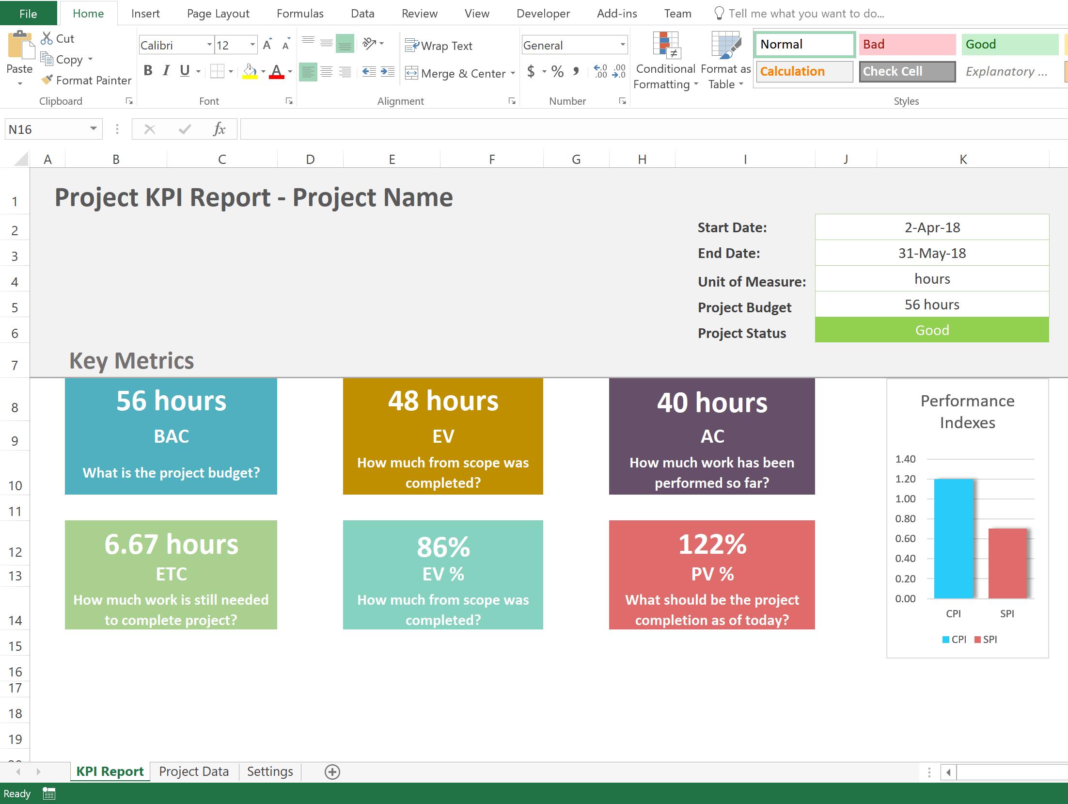 Project Management Kpi Template