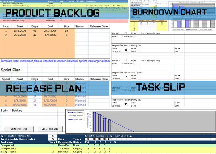 Scrum Product Backlog Excel Template