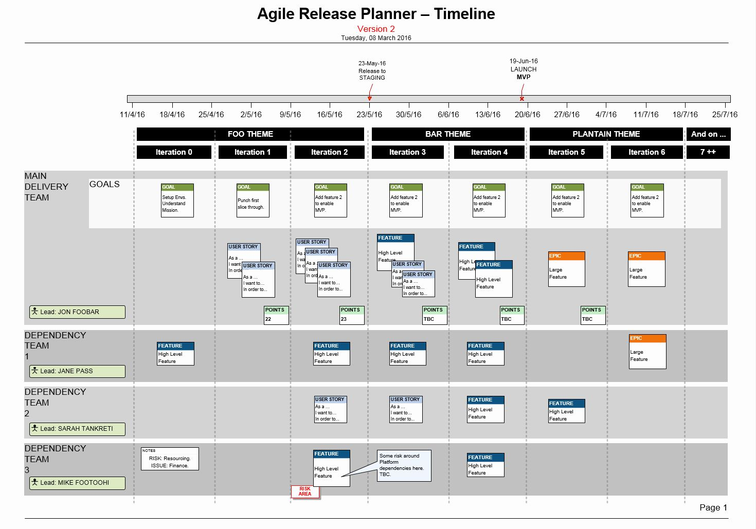 Scrum Project Plan Template Excel