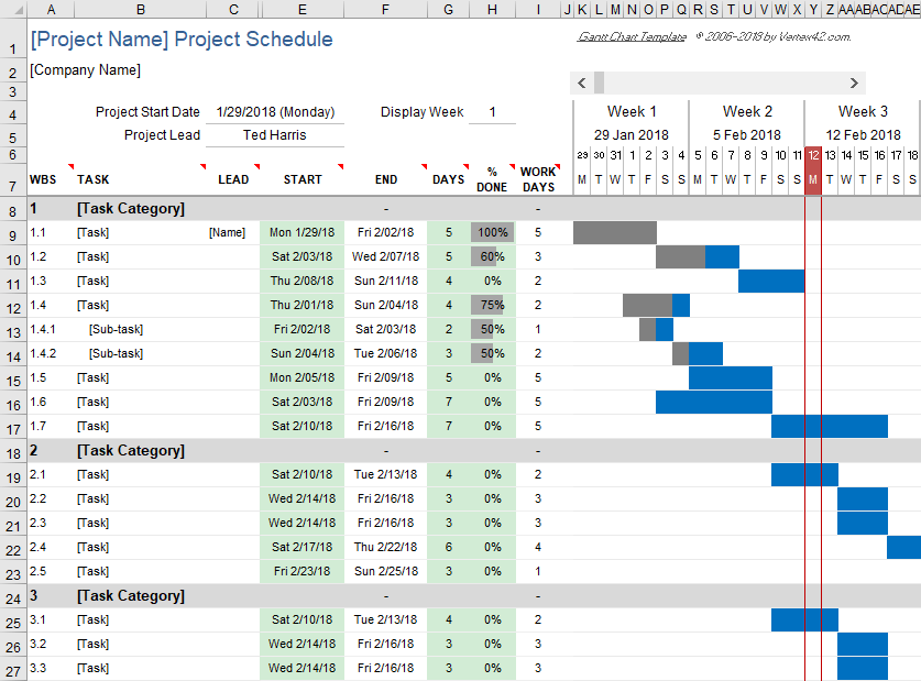 Simple Gantt Chart Template Excel Download