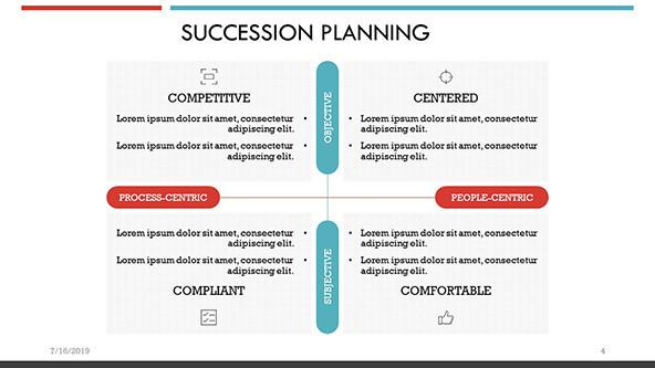 Succession Planning Template Free
