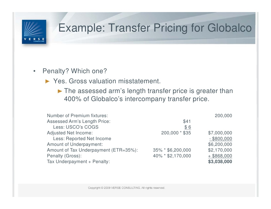 Transfer Pricing Agreement Template