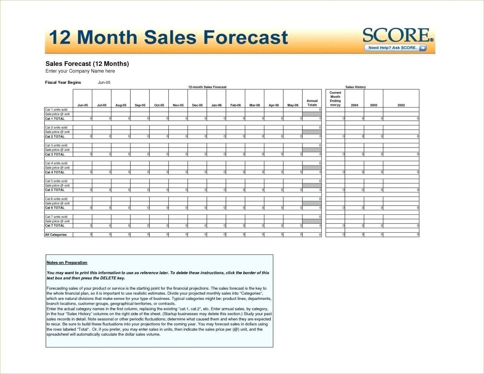 Business Plan Sales Forecast Template