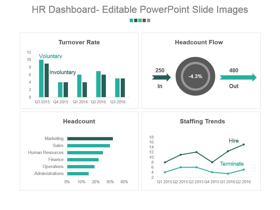 Editable Dashboard Template Powerpoint