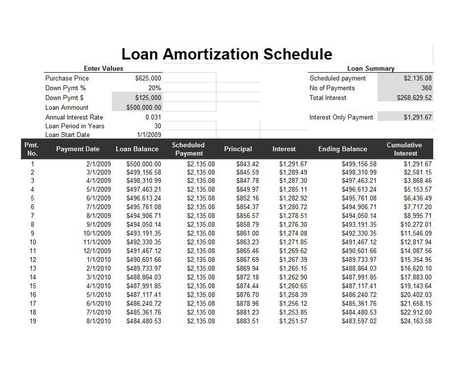 Excel Loan Schedule Template