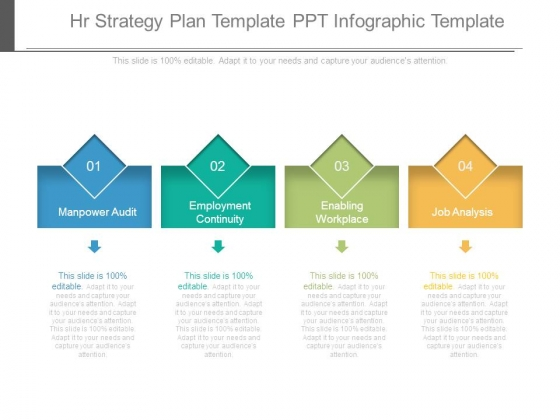 Hr Strategy Plan Template