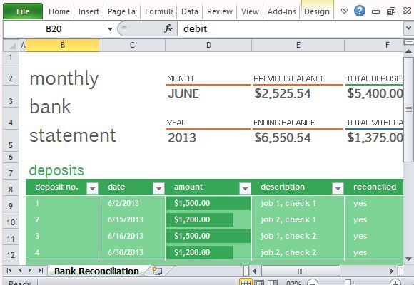 Monthly Financial Report Template Excel