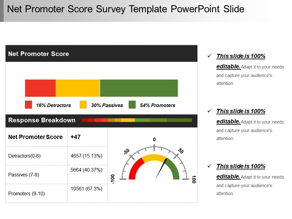 Net Promoter Score Survey Template
