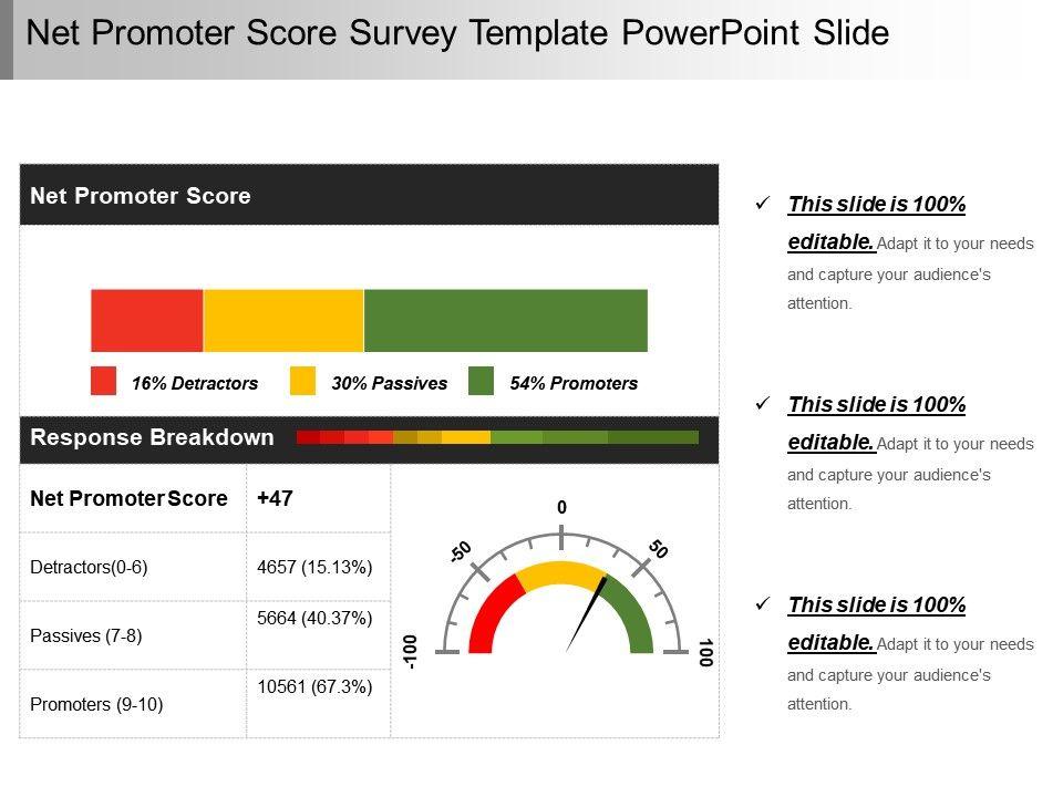 Net Promoter Score Survey Template
