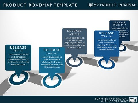 Project Roadmap Presentation Template