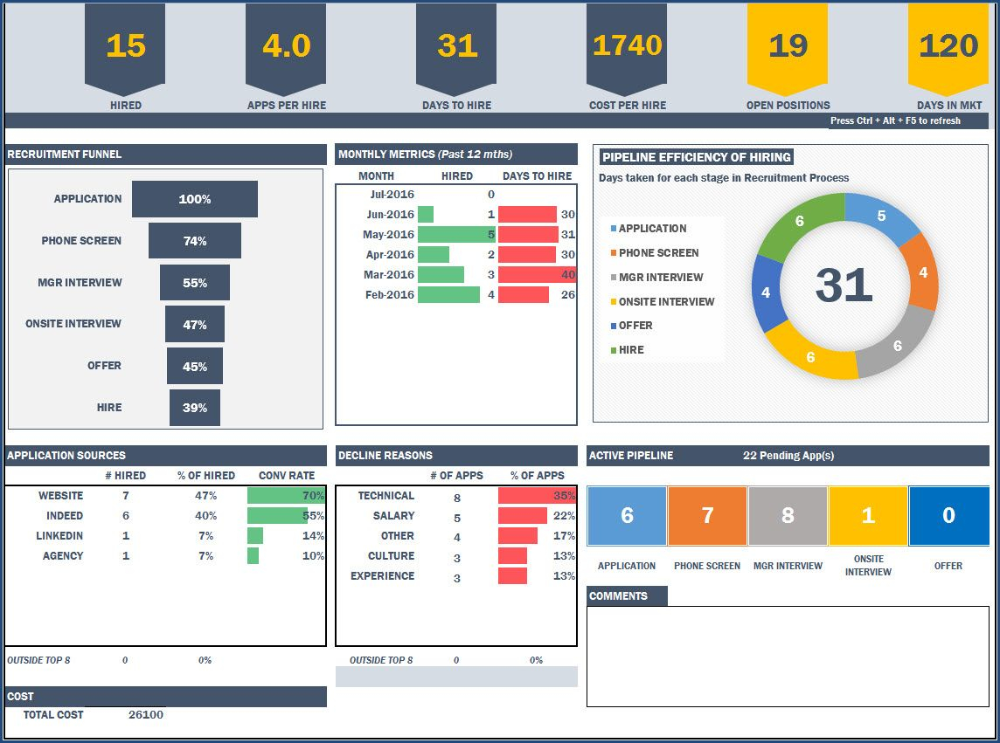 Report Dashboard Template