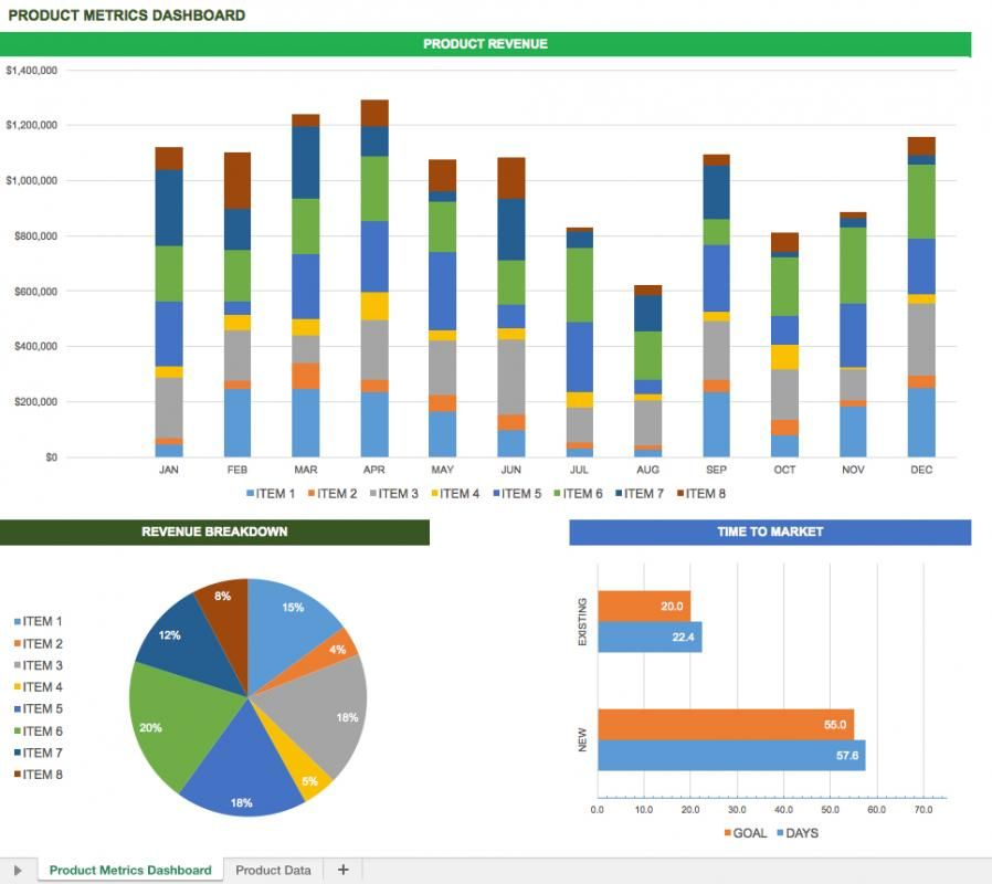 Reporting Excel Dashboard Templates