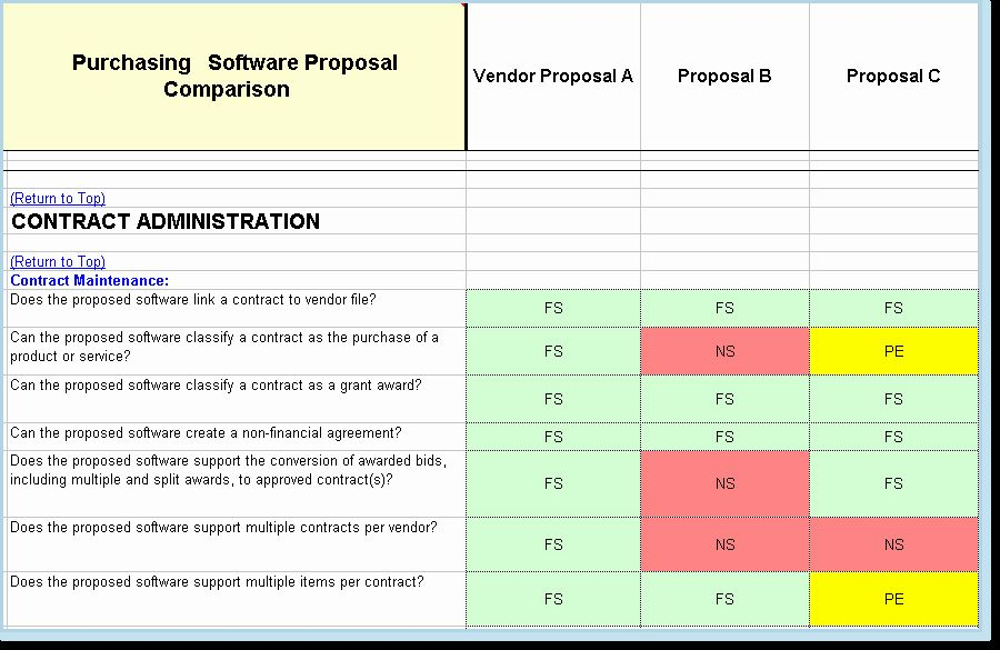 Rfp Vendor Scorecard Template