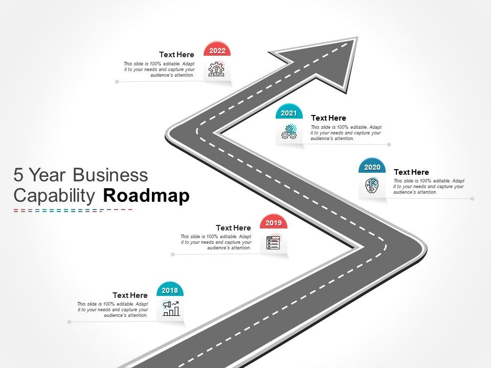 Sample Business Roadmap Template