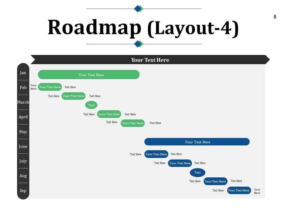 Sample Roadmap Template Ppt