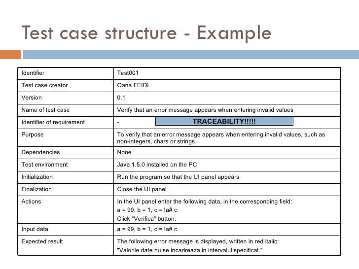 Test Case Template For Agile Methodology