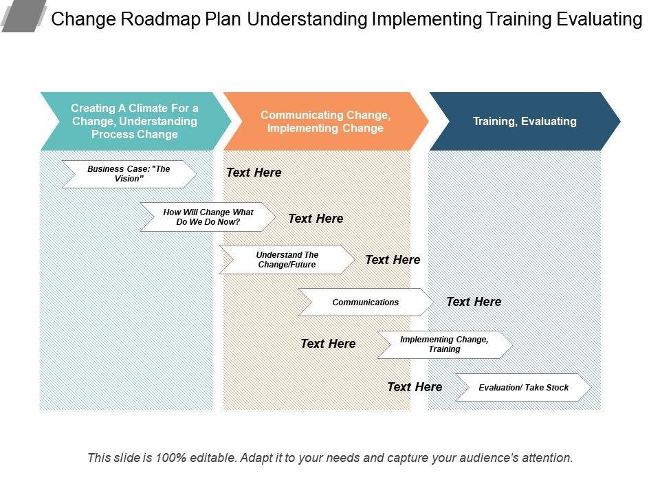 Training Plan Training Roadmap Template