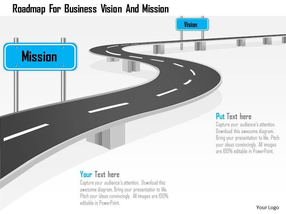 Vision Roadmap Template