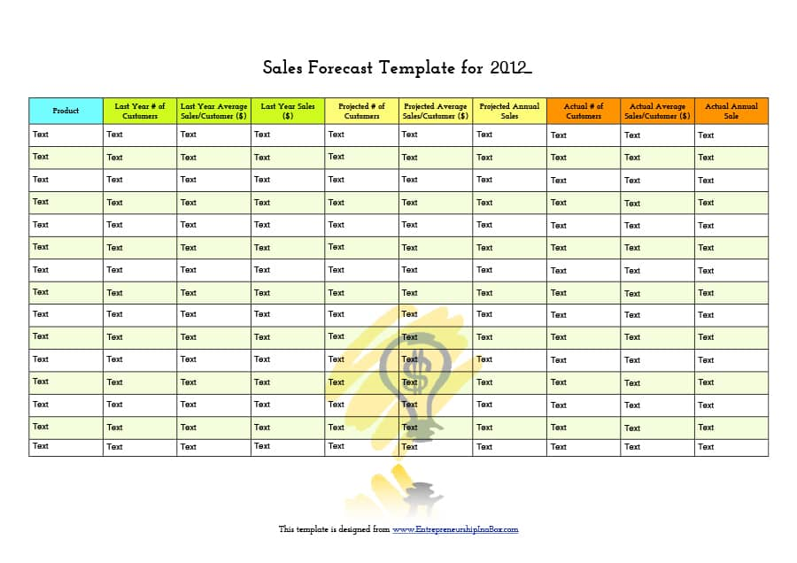 Yearly Sales Forecast Template