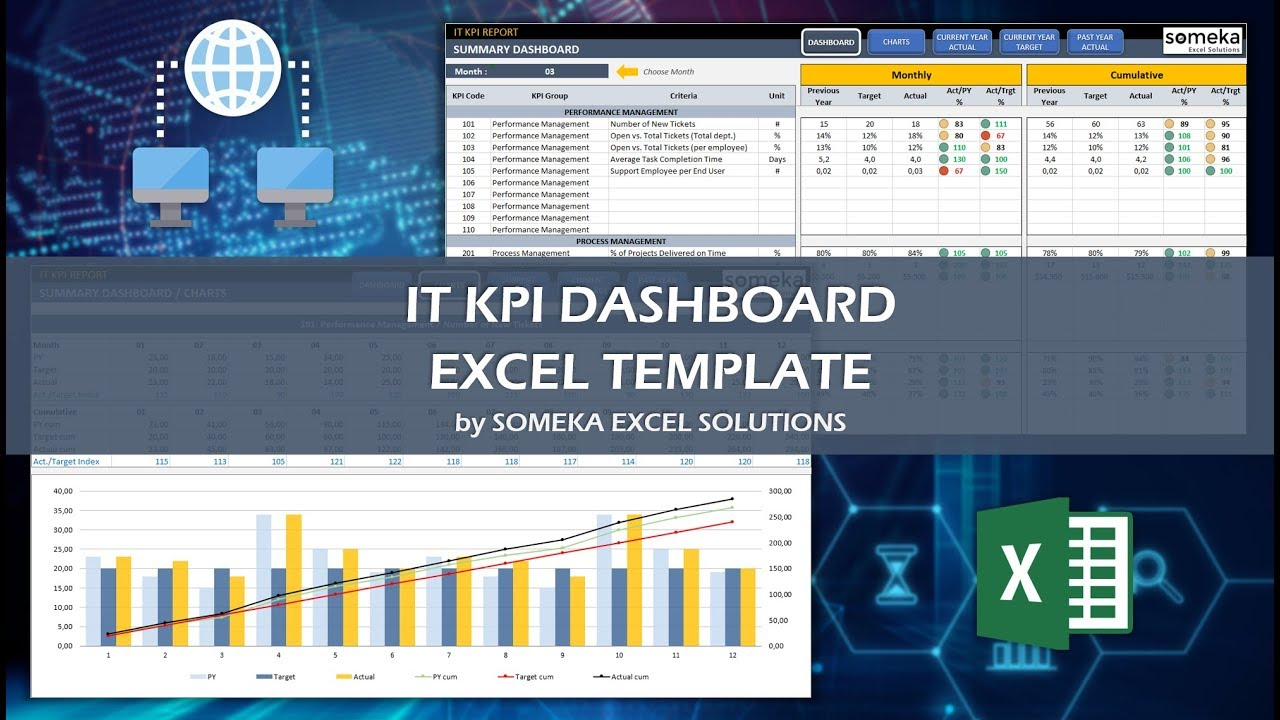 It Kpi Template Excel