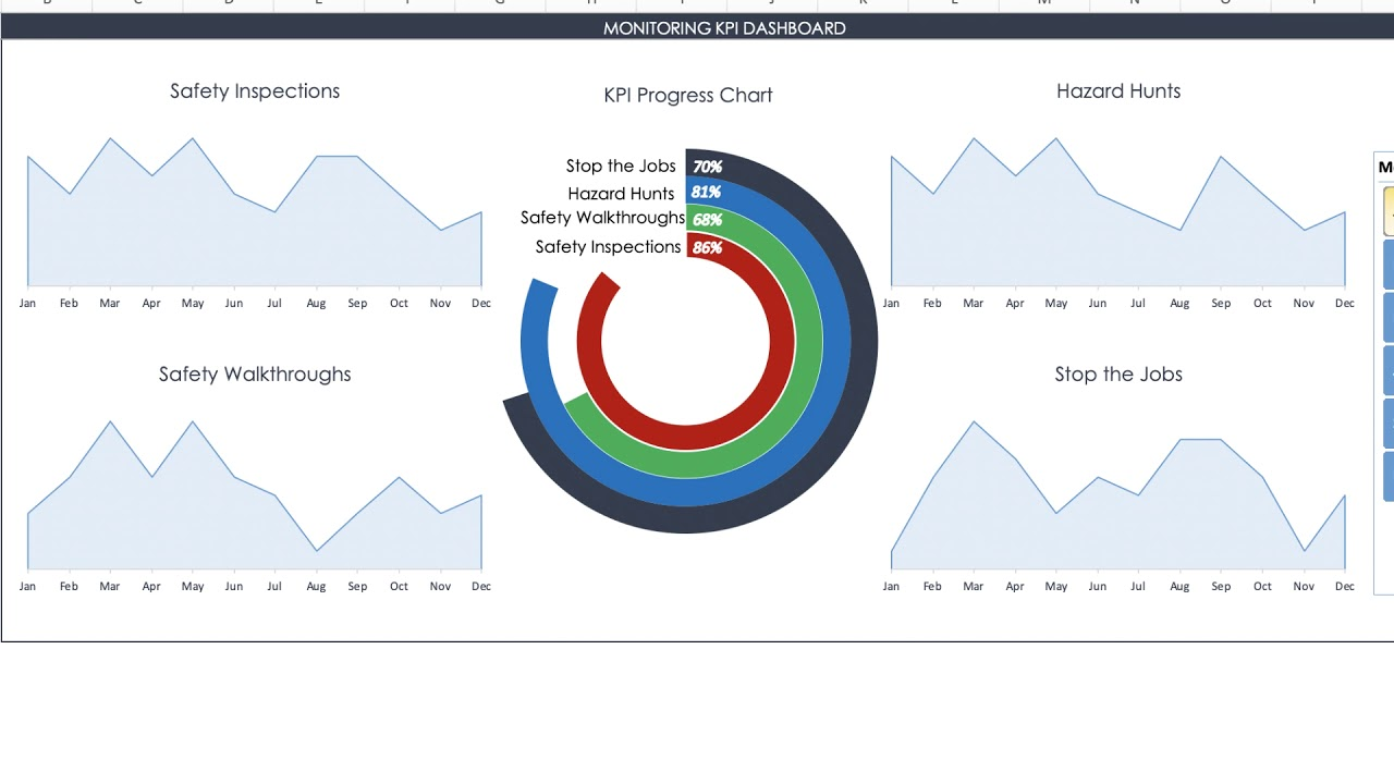 Kpi Monitoring Template