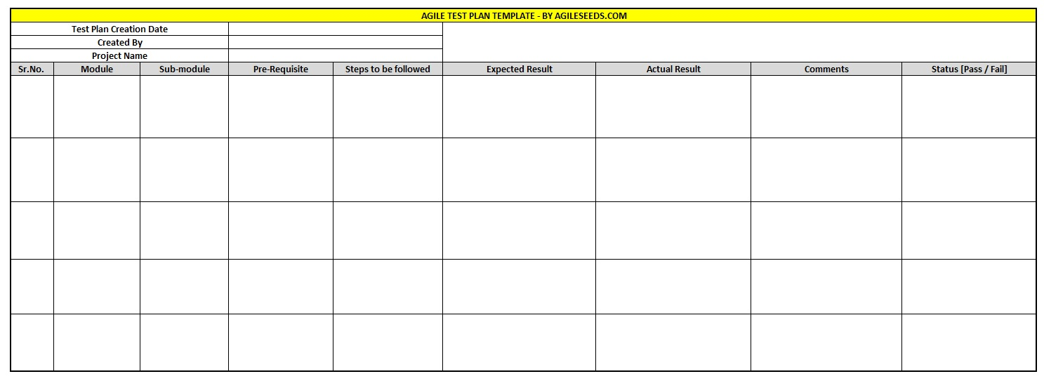 Test Plan Template Agile