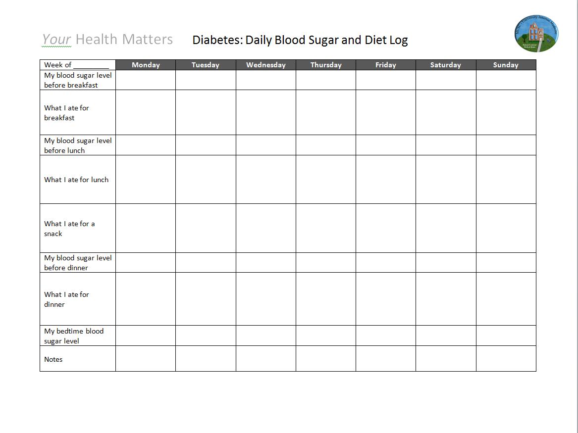 Diabetic Food Diary Template