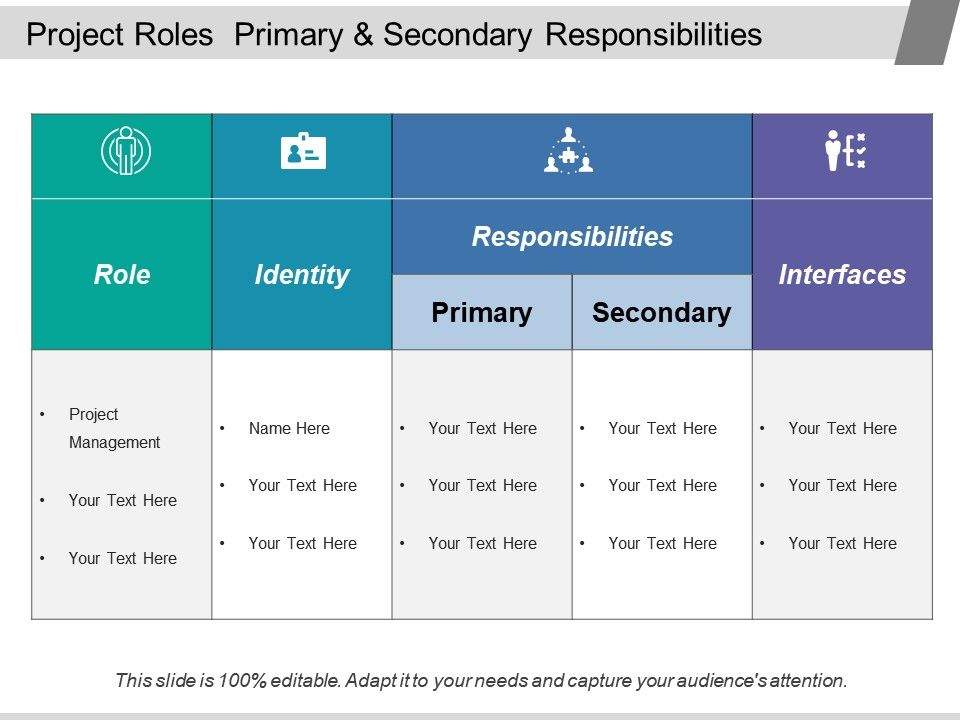 Linear Responsibility Chart Template