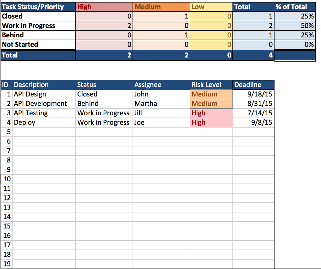 Project Spreadsheet Excel Template