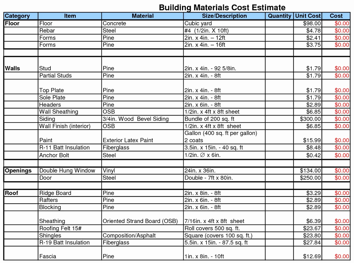 Cost Estimating Spreadsheet For Construction Cost Estimate Template Excel