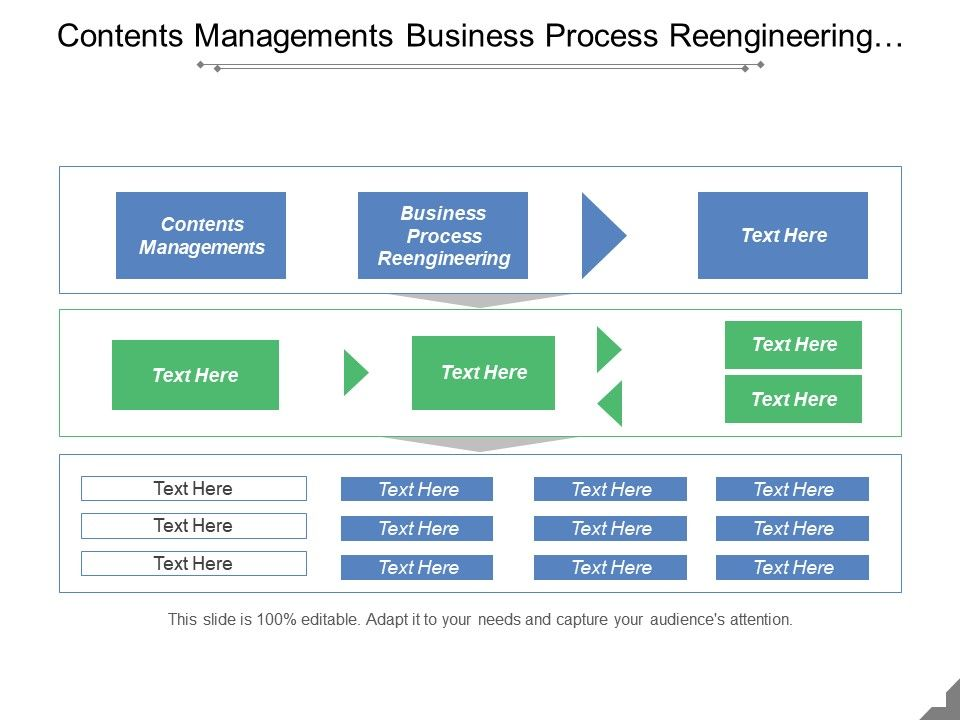 Business Process Reengineering Template