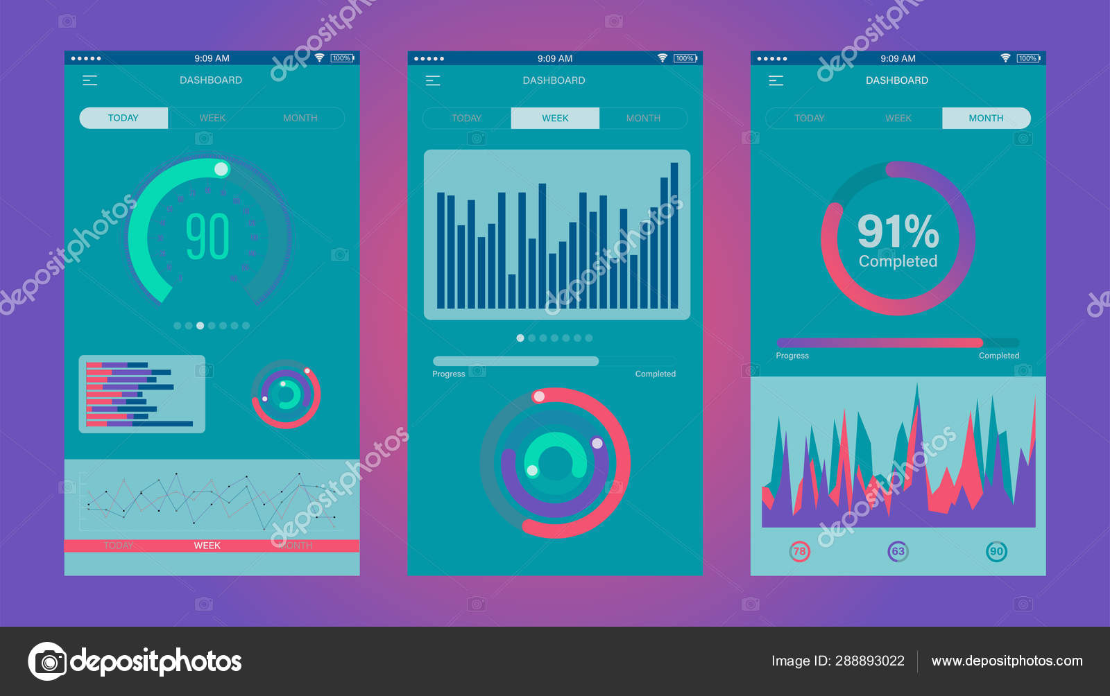Daily Dashboard Template
