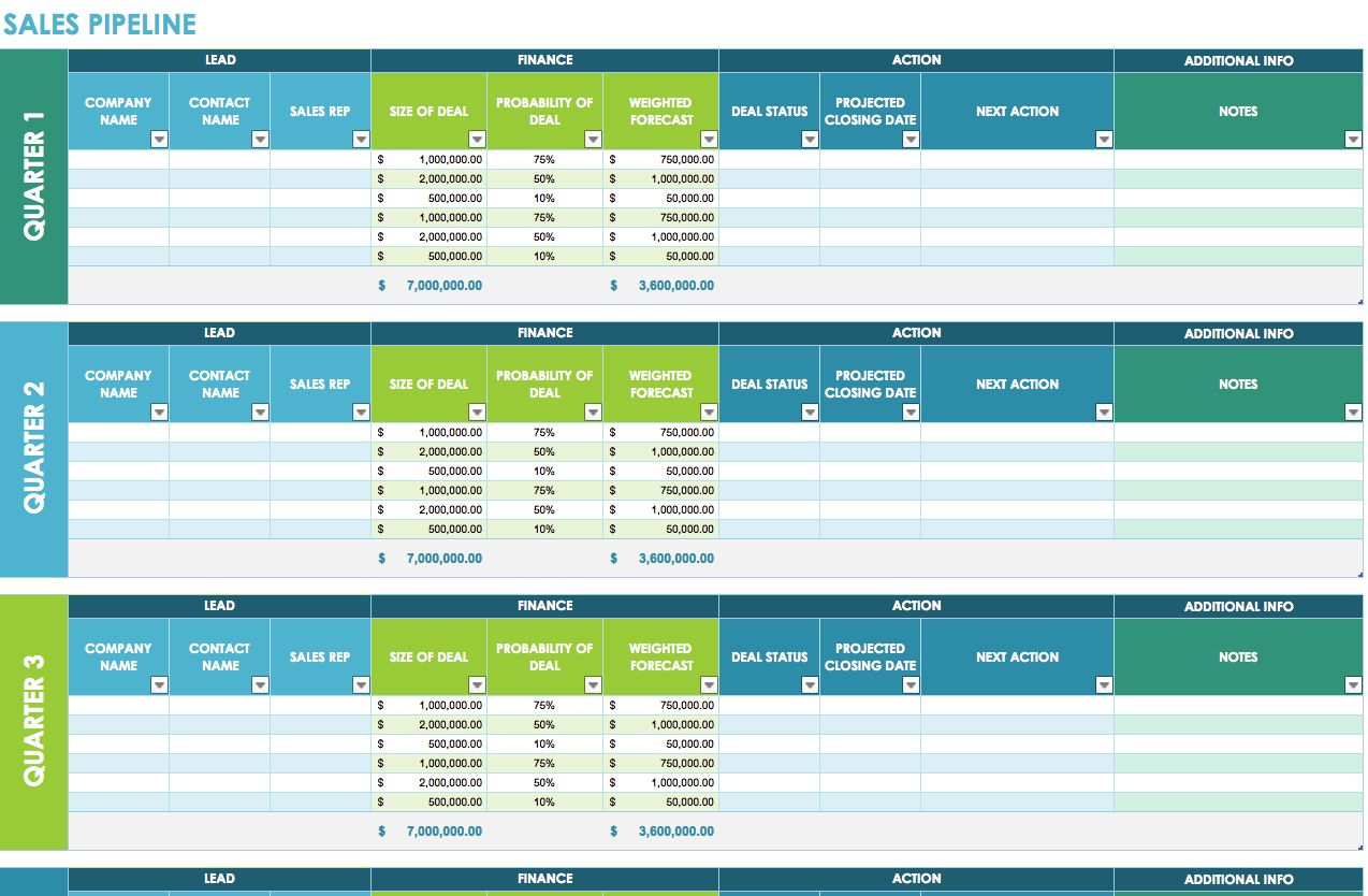 Excel Sales Templates Free